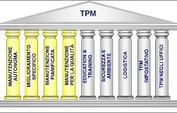 Tempiotpm