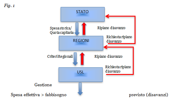 fig 1
