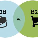 Scopri la differenza tra vendita B2B e B2C