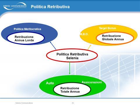 politicaretributiva