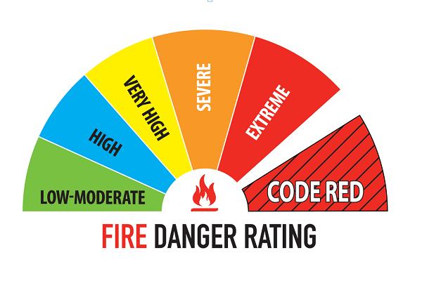 Addetto alla prevenzione Incendi – Rischio Alto (DM 10 Marzo 1998)