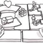 Il contributo del Business Model Canvas: il giusto metodo per impostare un investimento aziendale efficace – 3/3